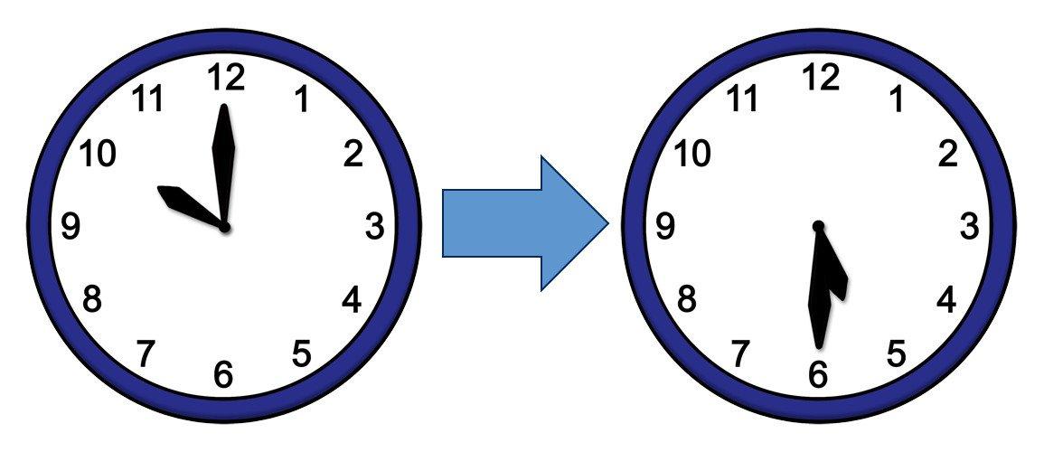 Uhrzeit: 10 bis 17.30