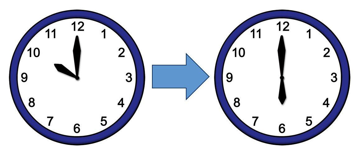 Uhrzeit: 10 bis 18
