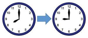 Uhrzeit: 8 bis 21