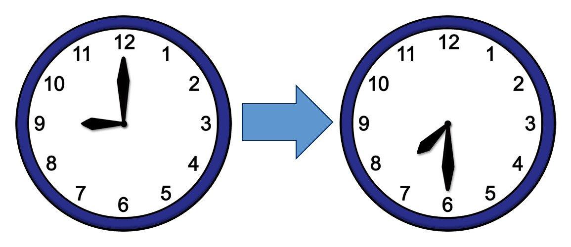 Uhrzeit: 9 bis 19.30
