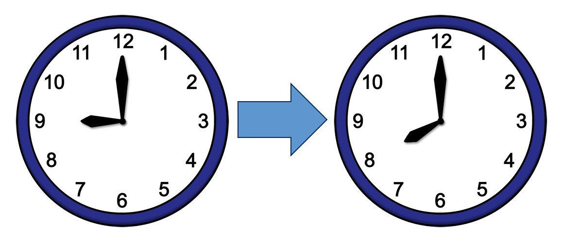 Uhrzeit: 9 bis 20