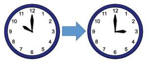 Uhrzeit: 10 bis 15