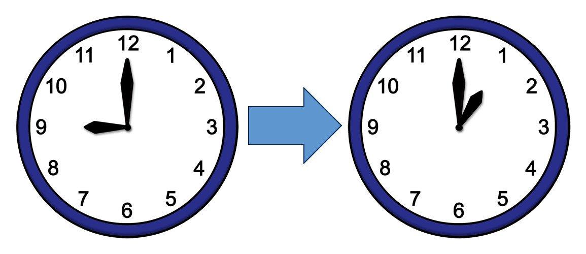 Uhrzeit: 9 bis 13