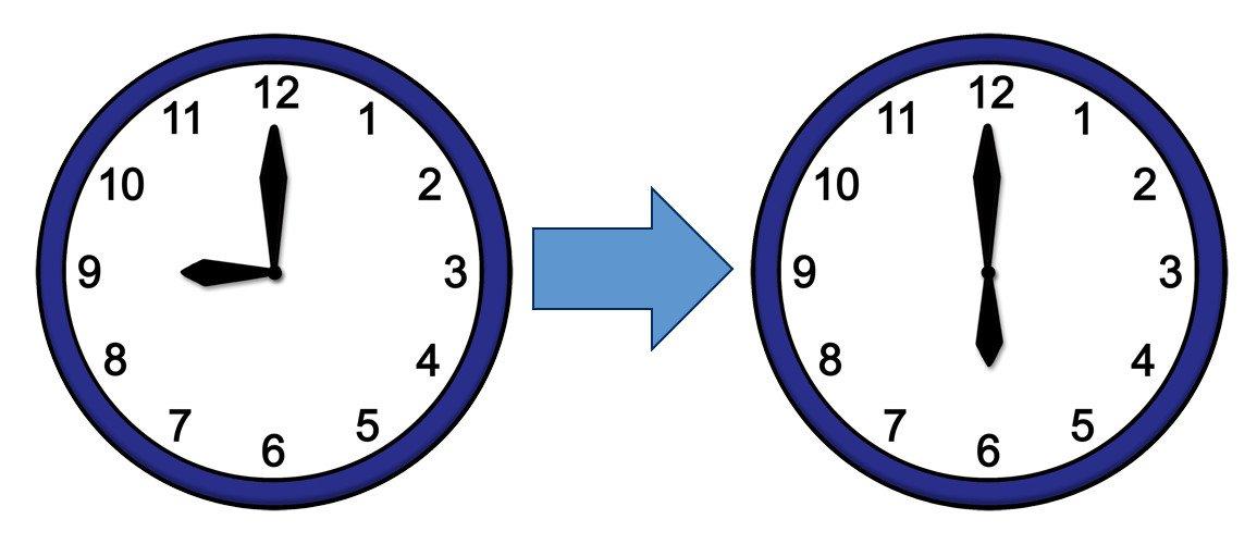 Uhrzeit: 9 bis 18