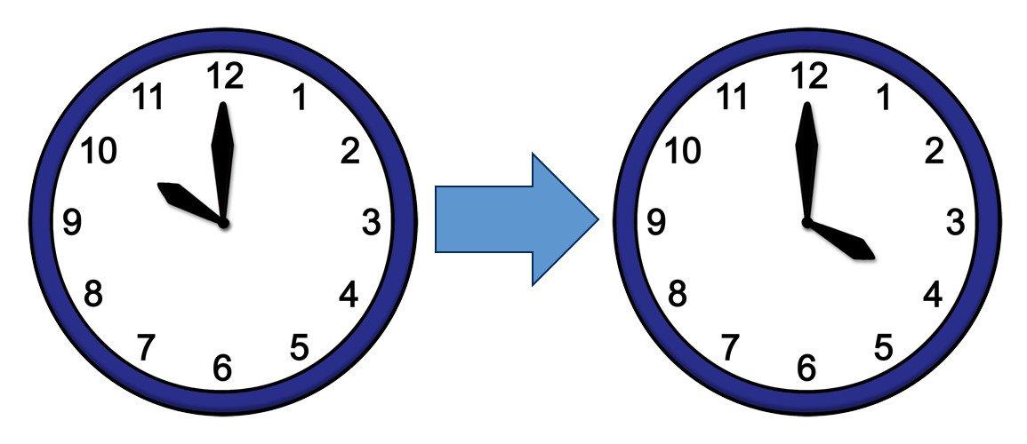 Uhrzeit: 10 bis 16