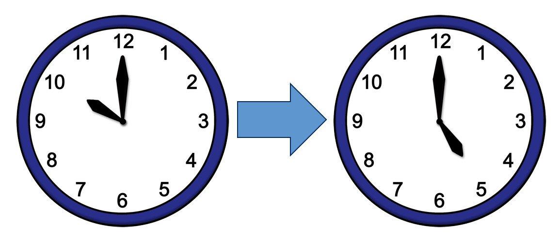 Uhrzeit: 10 bis 17