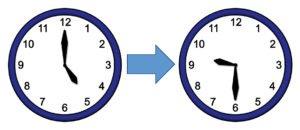 Uhrzeit: 5 bis 9.30